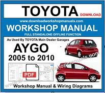 2010 rav4 repair manual