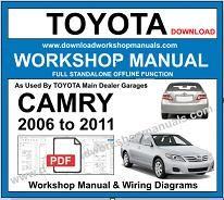 2005 toyota sequoia repair manual pdf