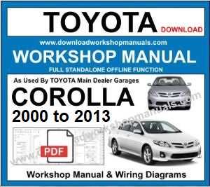 Toyota Corolla Workshop Service Repair Manual