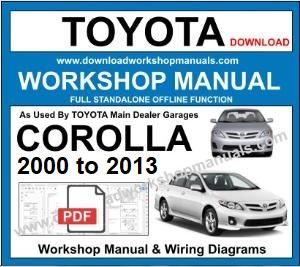 Toyota Corolla Workshop Service Repair Manual Download
