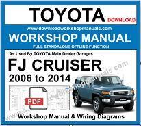 2010 toyota highlander service manual pdf