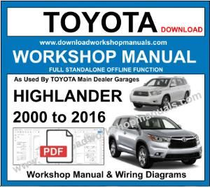 Toyota Highlander Workshop Service Repair manual