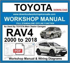 Toyota RAV4 Service Repair Workshop Manual on