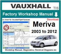 vauxhall meriva Workshop Manual Download