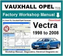vauxhall vectra Workshop Manual Download