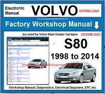 workshop manuals volvo