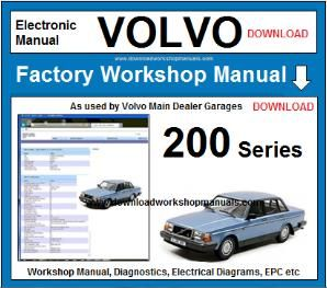 Volvo 200 Series Workshop Service Repair Manual Download