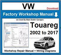 VW Tourag Workshop Manual Download
