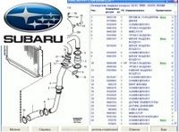 Subaru TIS and EPC workshop manual Download 1