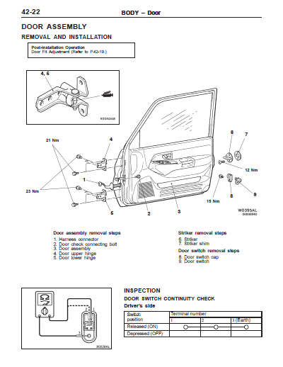 kia picanto workshop manual  kia picanto repair manual kia picanto  electrical diagrams manual  download today!