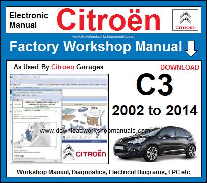 citroen c3 manual pdf download