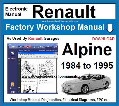 Renault 5 Workshop Manual Pdf