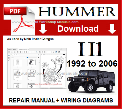 hummer h1 workshop repair manual download. Black Bedroom Furniture Sets. Home Design Ideas
