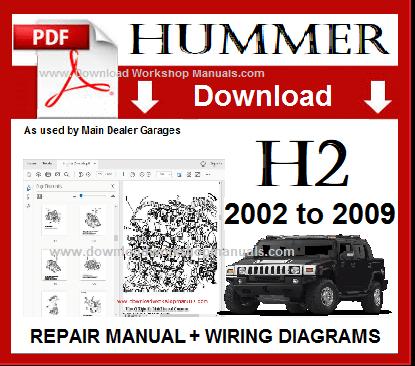 hummer h2 workshop repair manual pdf download