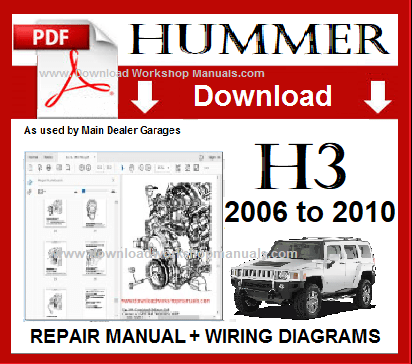 Hummer h3 Workshop Repair Manual pdf Download