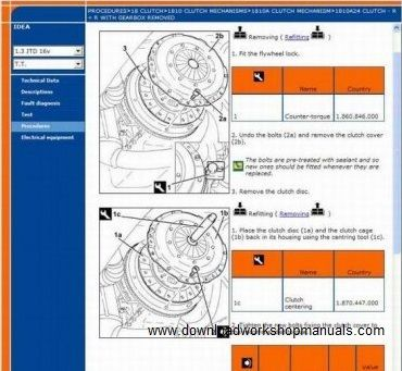 Fiat Idea Workshop Service Manual