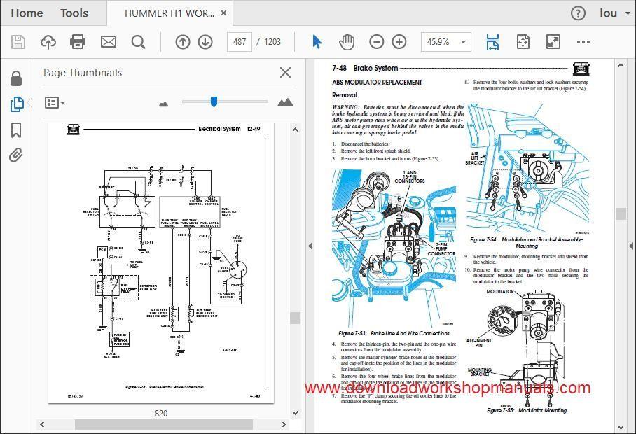 2000 hummer h1 wiring diagram hummer h1 workshop repair manual download  hummer h1 workshop repair manual download