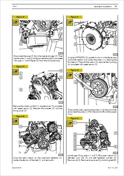 Iveco Euro 3 Workshop Manual