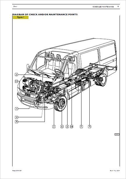 Iveco Euro 3 Workshop Manual bodywork