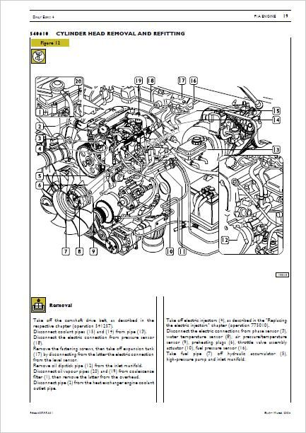 Iveco Euro 4 Workshop Manual