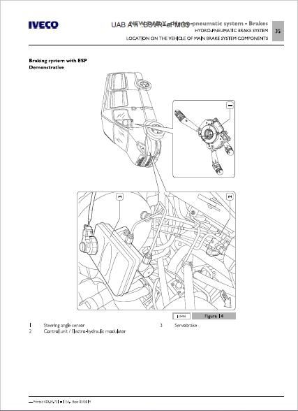 Iveco Daily Euro 6 Workshop Manual Fluids