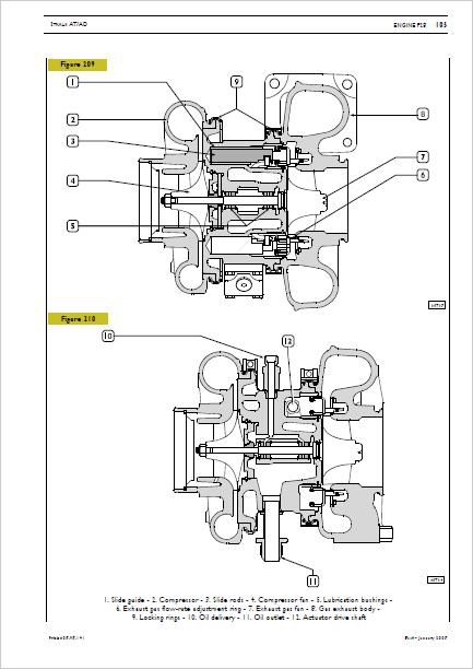 Iveco Stralis Wiring Diagram Pdf