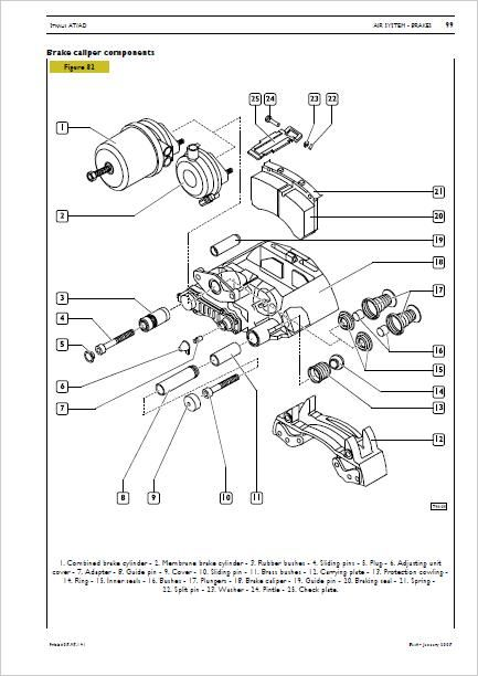 Iveco Manual Download