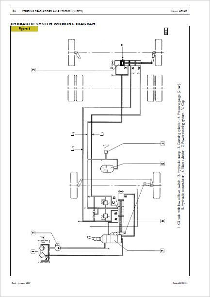 Iveco Stralis Wiring diagrams
