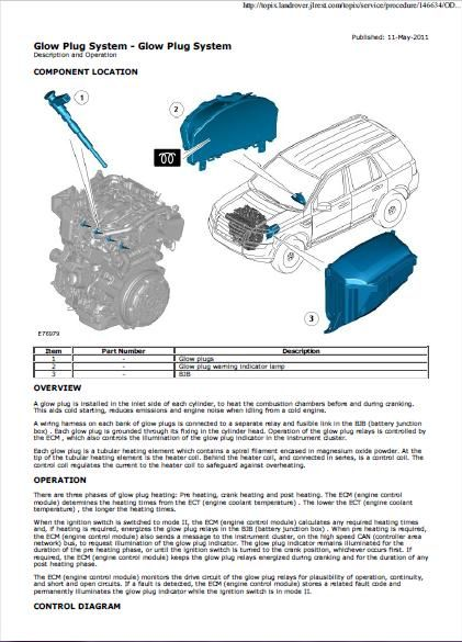 Land Rover Freelander 2 Service Repair Workshop Manual Download