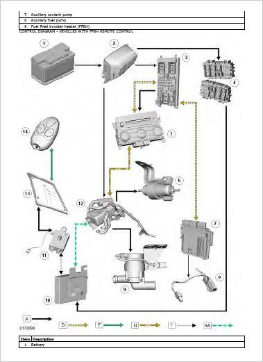Range Rover Evoque Workshop Service Repair Manual Download