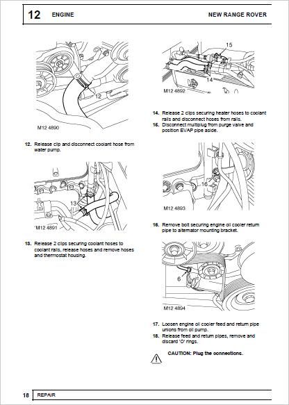 Range Rover P38 Workshop Service Manual