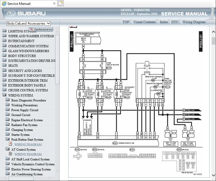 Subaru Forester Workshop Repair Manual