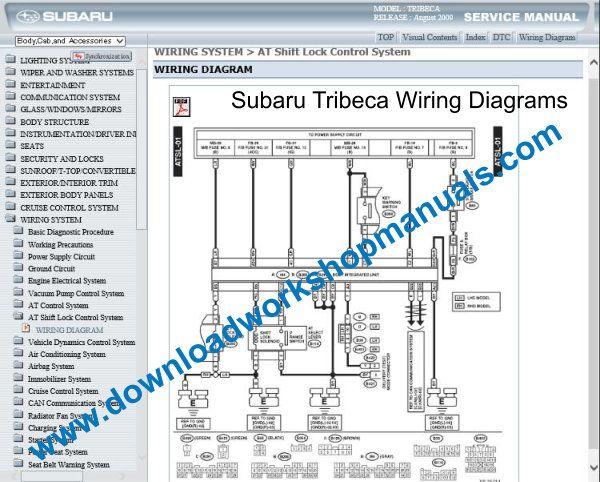 Subaru Tribeca Workshop Repair Manual